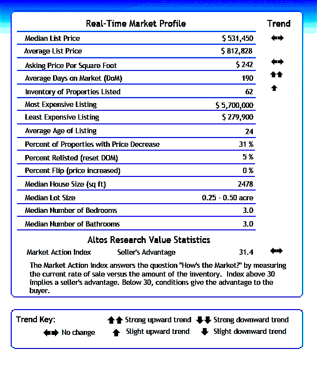 big-park-voc-august-market-report-2017