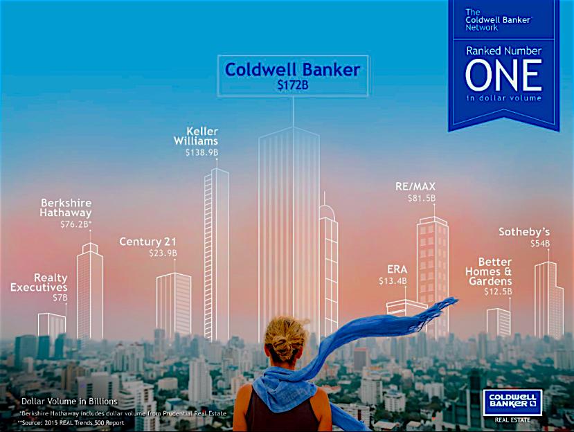 Coldwell Banker Residential Brokerage Sedona Sheri Sperry