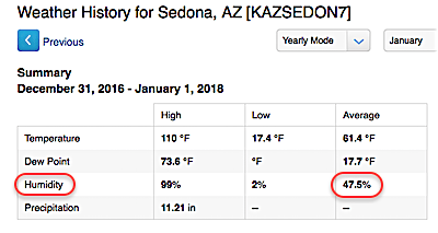 Sedona Weather June 2018