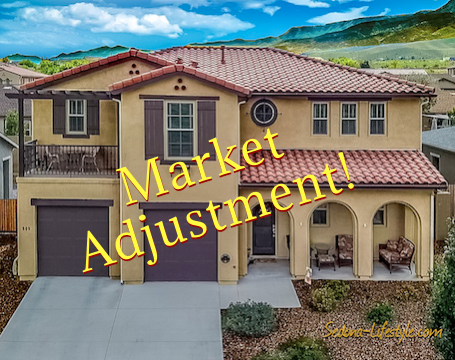 adjusted market price 505 Miners Gulch